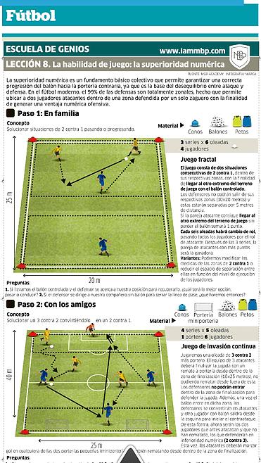 Diario Marca - Escuela de Genios