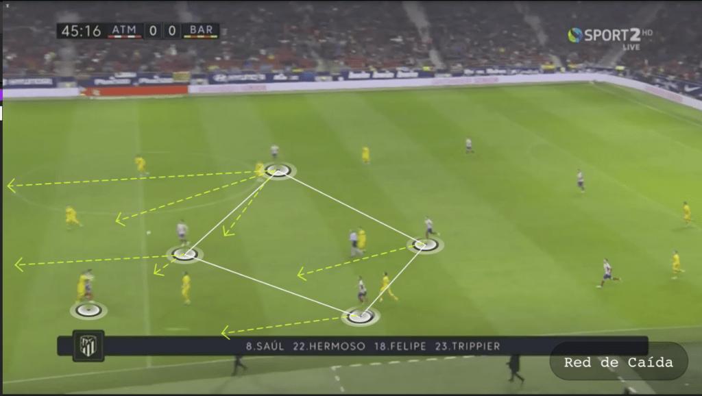 """Imagen 2 ¿Qué es y cómo entrenar la """"red de caída""""? MBP School of coaches"""